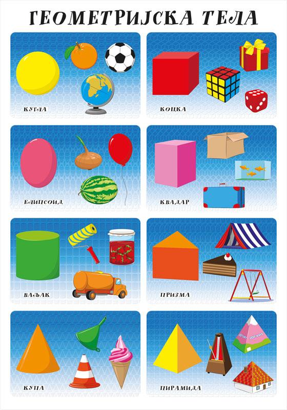 Geometrijska tela edukativni poster