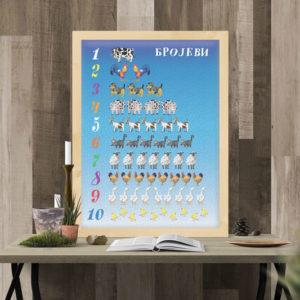 Ucimo brojeve edukativni poster blize